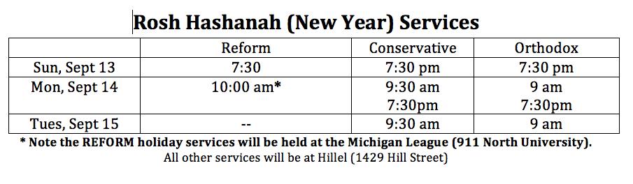 RoshHashanah2015